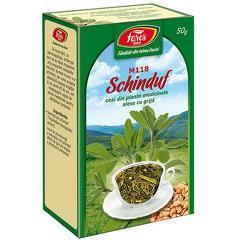 SCHINDUF – SEMINTE , punga a 50 gr