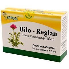 BILO-REGLAN 30MONODOZE